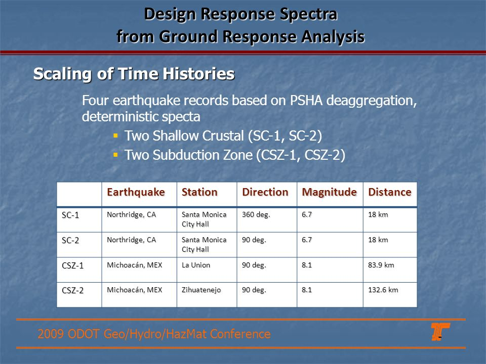 2009 ODOT Geo/Hydro/HazMat Conference Four earthquake records based on PSHA deaggregation, deterministic specta Two Shallow Crustal (SC-1, SC-2) Two S