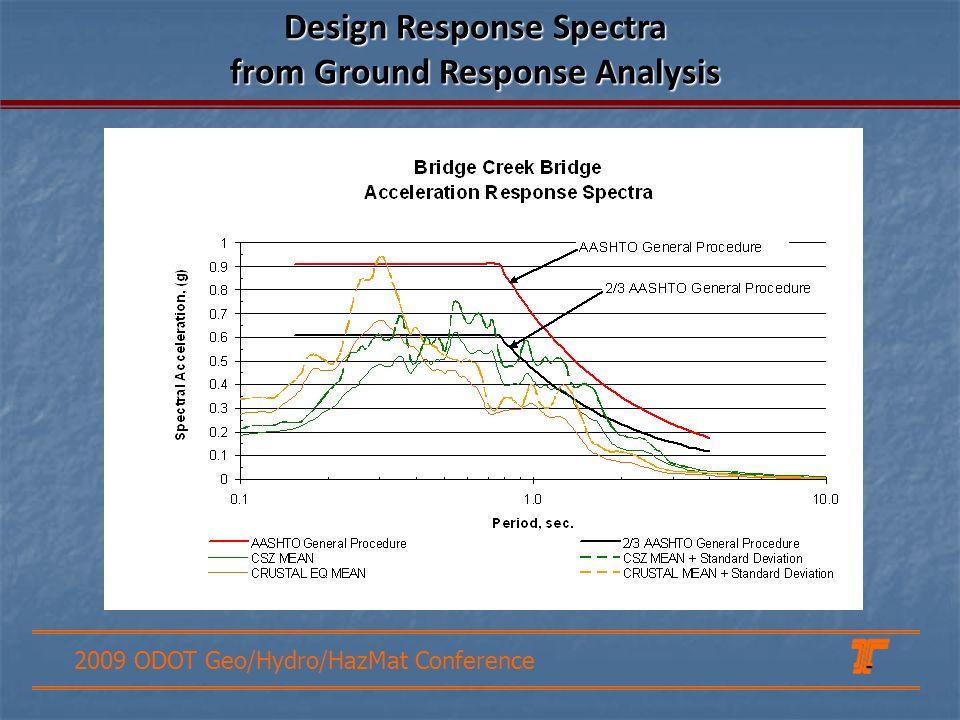 2009 ODOT Geo/Hydro/HazMat Conference Design Response Spectra from Ground Response Analysis