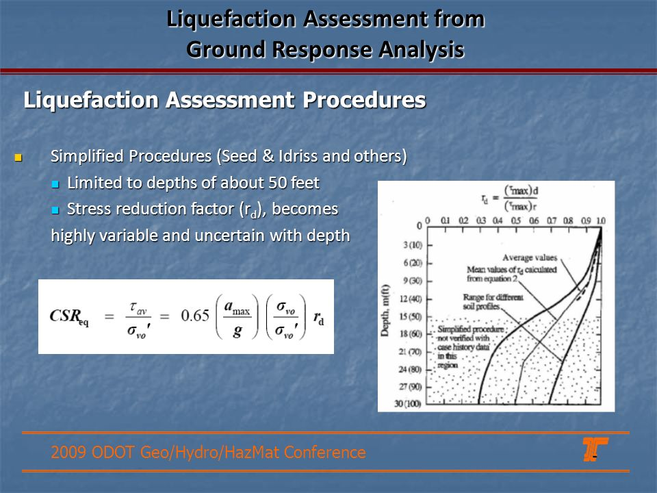 2009 ODOT Geo/Hydro/HazMat Conference Simplified Procedures (Seed & Idriss and others) Simplified Procedures (Seed & Idriss and others) Limited to depths of about 50 feet Limited to depths of about 50 feet Stress reduction factor (r d ), becomes Stress reduction factor (r d ), becomes highly variable and uncertain with depth Liquefaction Assessment Procedures Liquefaction Assessment from Ground Response Analysis