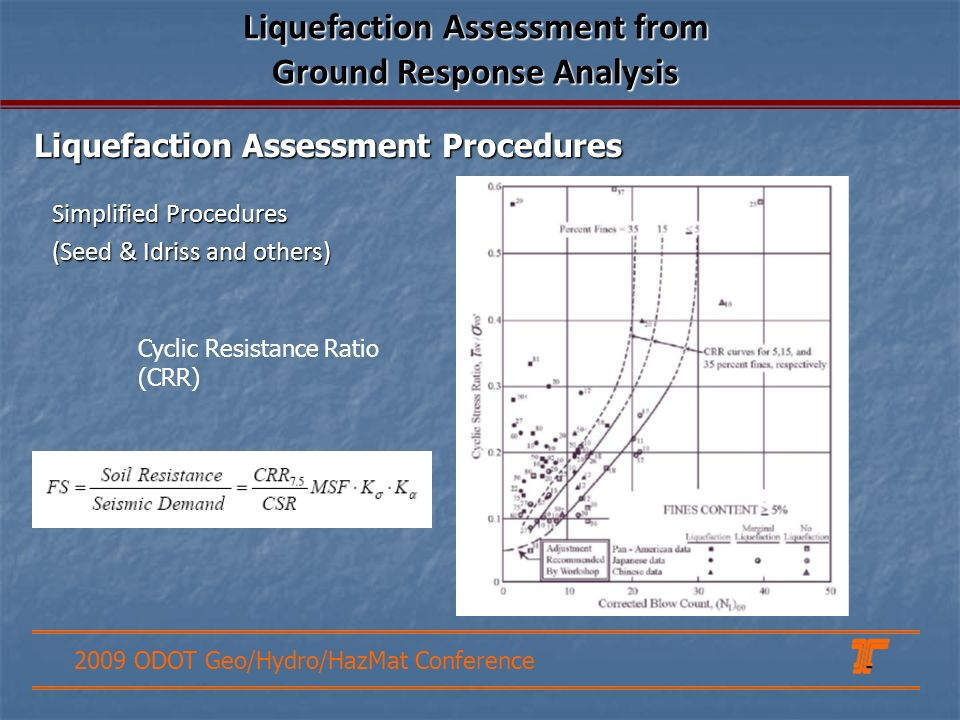 2009 ODOT Geo/Hydro/HazMat Conference Simplified Procedures (Seed & Idriss and others) Liquefaction Assessment Procedures Cyclic Resistance Ratio (CRR) Liquefaction Assessment from Ground Response Analysis