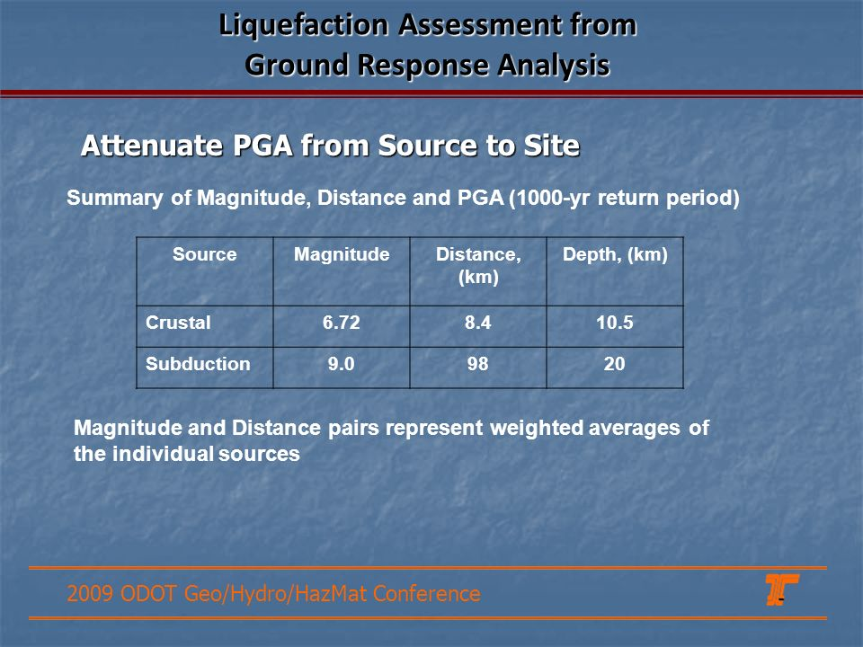 2009 ODOT Geo/Hydro/HazMat Conference Summary of Magnitude, Distance and PGA (1000-yr return period) Magnitude and Distance pairs represent weighted a