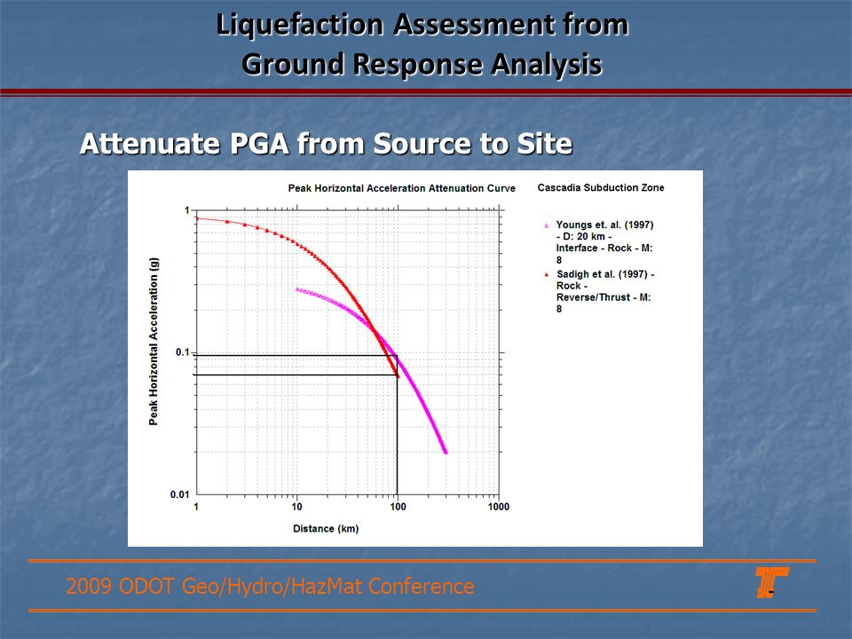 2009 ODOT Geo/Hydro/HazMat Conference Attenuate PGA from Source to Site Liquefaction Assessment from Ground Response Analysis