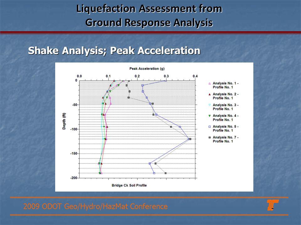 2009 ODOT Geo/Hydro/HazMat Conference Shake Analysis; Peak Acceleration Liquefaction Assessment from Ground Response Analysis