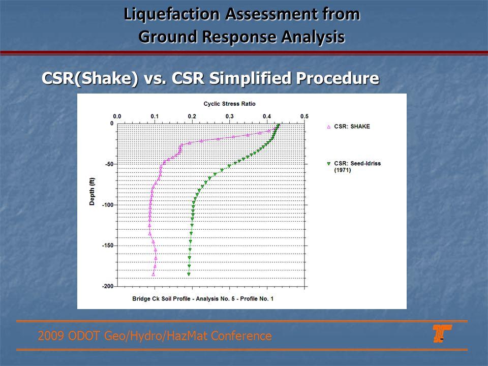 2009 ODOT Geo/Hydro/HazMat Conference CSR(Shake) vs. CSR Simplified Procedure Liquefaction Assessment from Ground Response Analysis