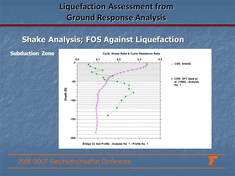 2009 ODOT Geo/Hydro/HazMat Conference Shake Analysis; FOS Against Liquefaction Subduction Zone Liquefaction Assessment from Ground Response Analysis
