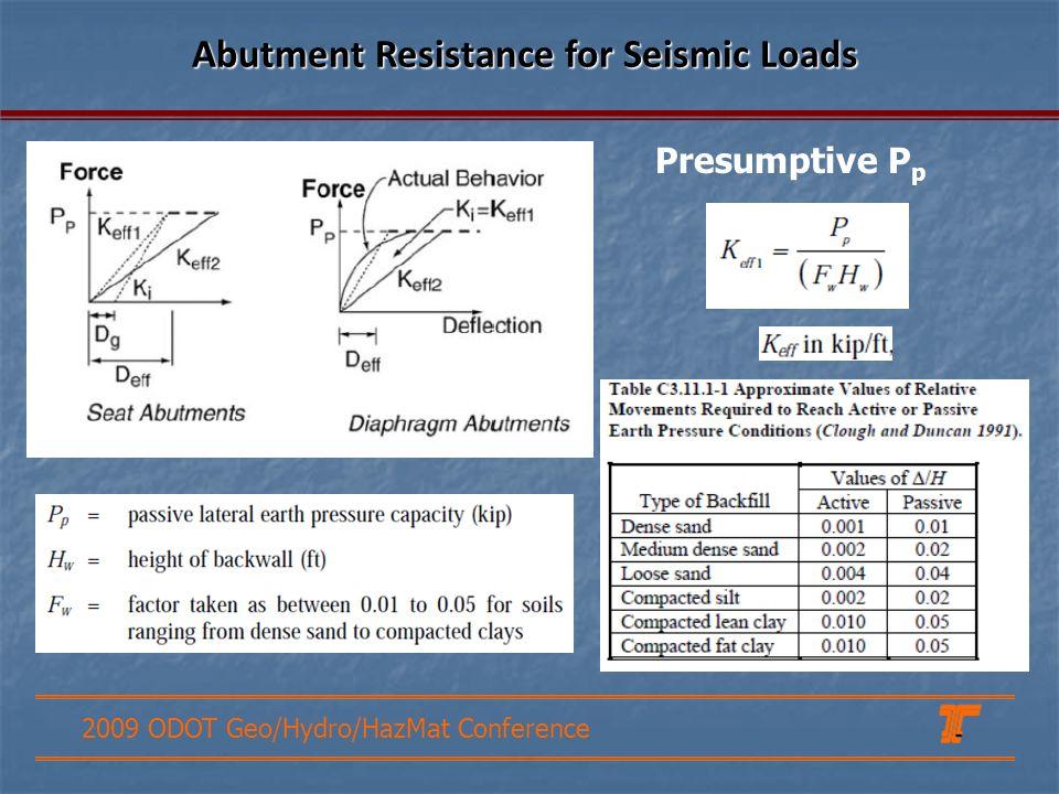 2009 ODOT Geo/Hydro/HazMat Conference Abutment Resistance for Seismic Loads Presumptive P p