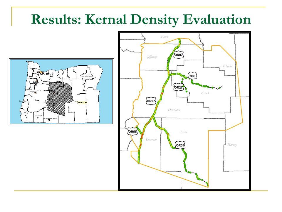 Results: Kernal Density Evaluation