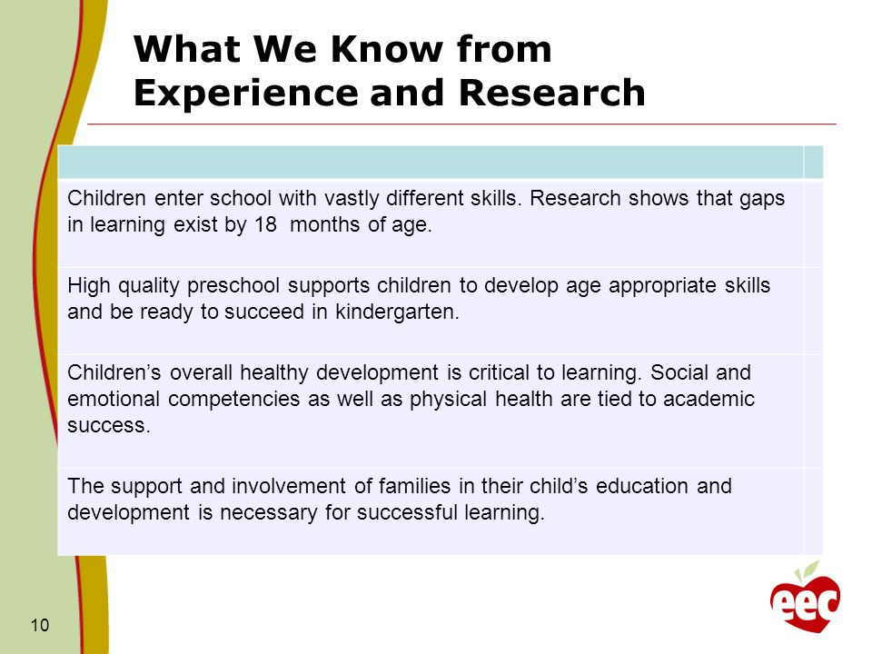 What We Know from Experience and Research Children enter school with vastly different skills. Research shows that gaps in learning exist by 18 months
