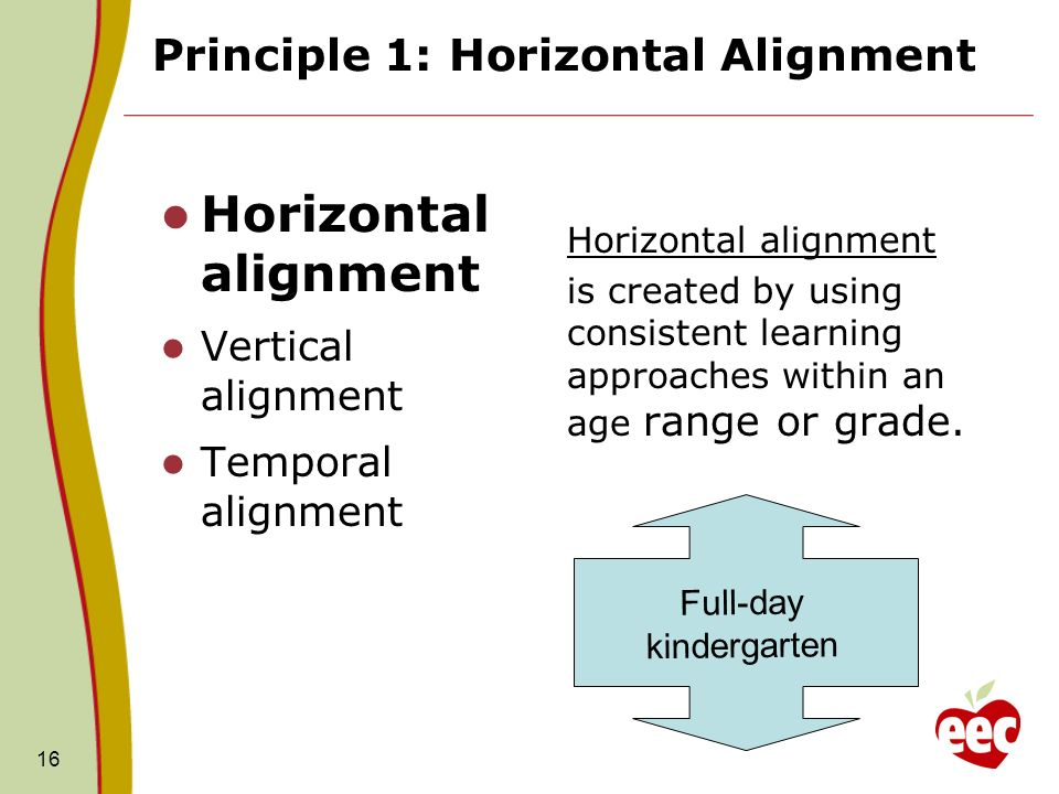Principle 1: Horizontal Alignment Horizontal alignment Vertical alignment Temporal alignment Horizontal alignment is created by using consistent learn