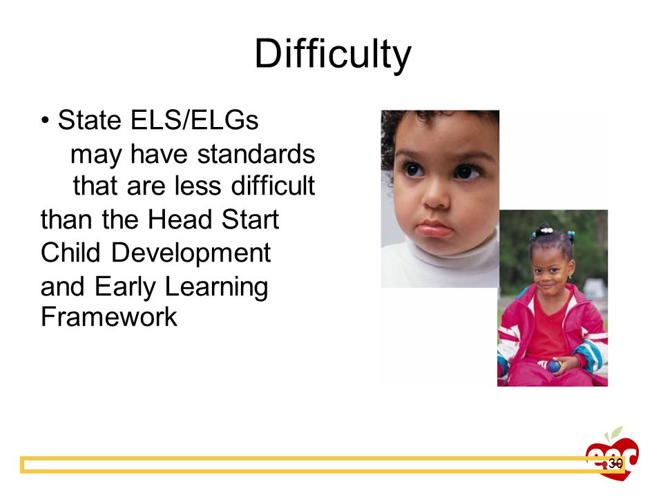30 Difficulty State ELS/ELGs may have standards that are less difficult than the Head Start Child Development and Early Learning Framework