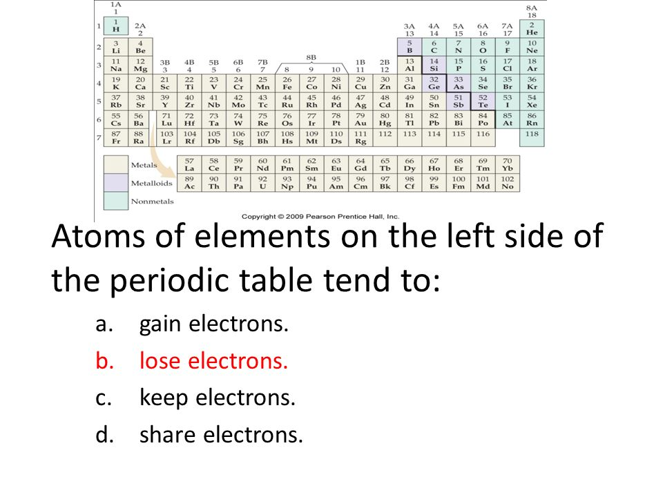 Atoms of elements on the left side of the periodic table tend to: a.gain electrons.
