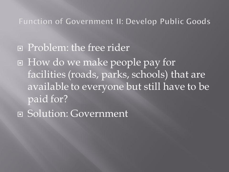 What are public goods. Pick a public good and in your group figure out how it should be paid for.