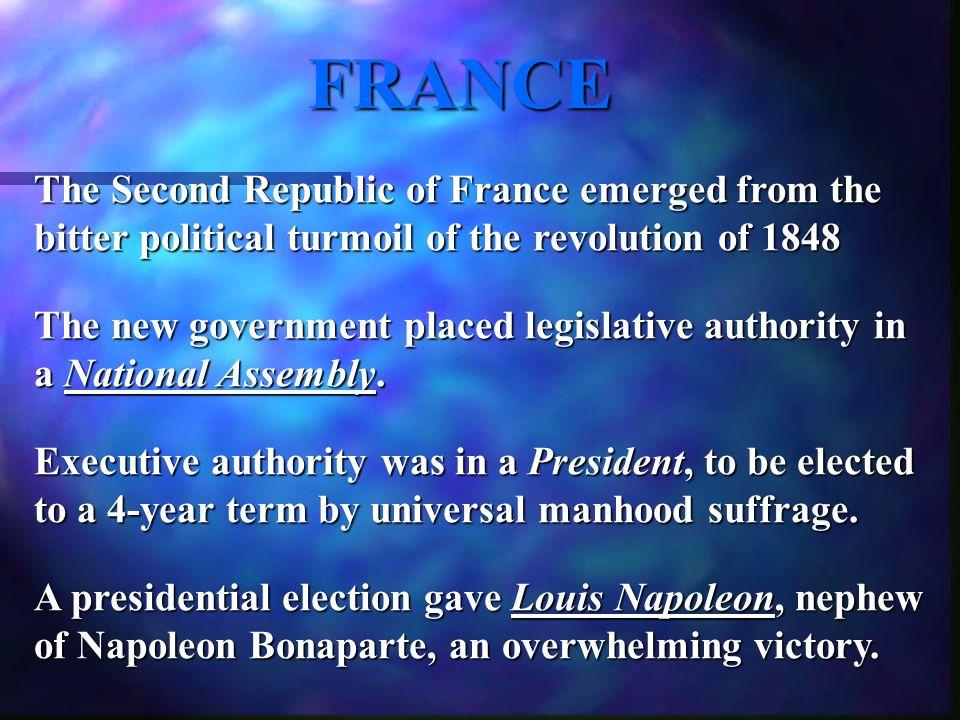 European Nations 1848-1900
