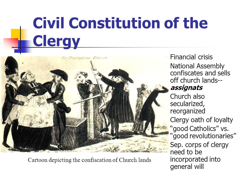 Financial crisis National Assembly confiscates and sells off church lands-- assignats Church also secularized, reorganized Clergy oath of loyalty good Catholics vs.