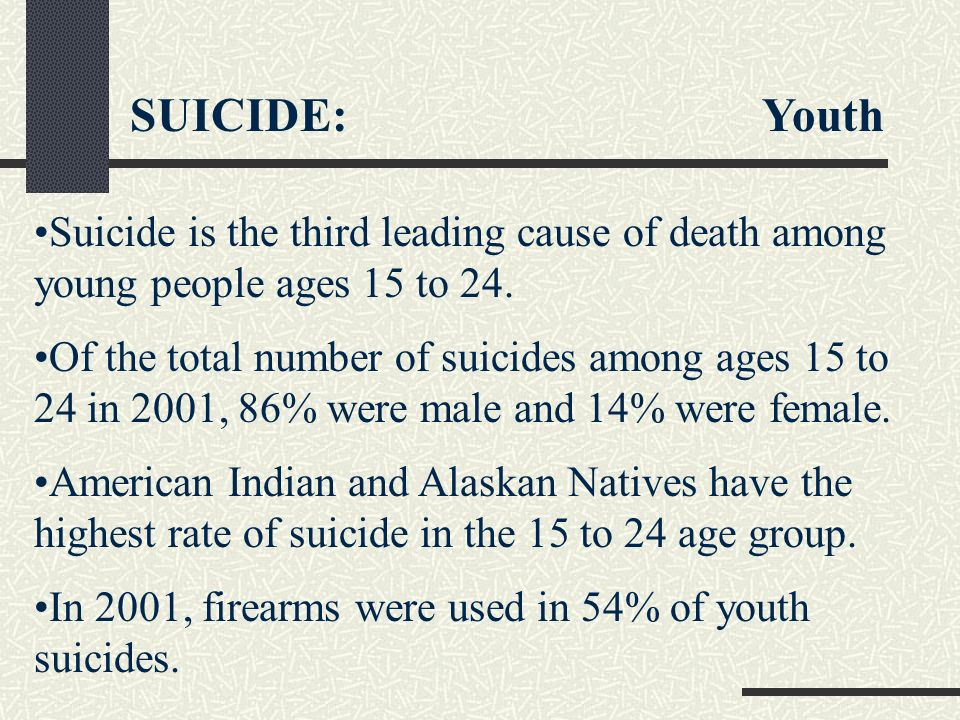 Suicide is the third leading cause of death among young people ages 15 to 24. Of the total number of suicides among ages 15 to 24 in 2001, 86% were ma