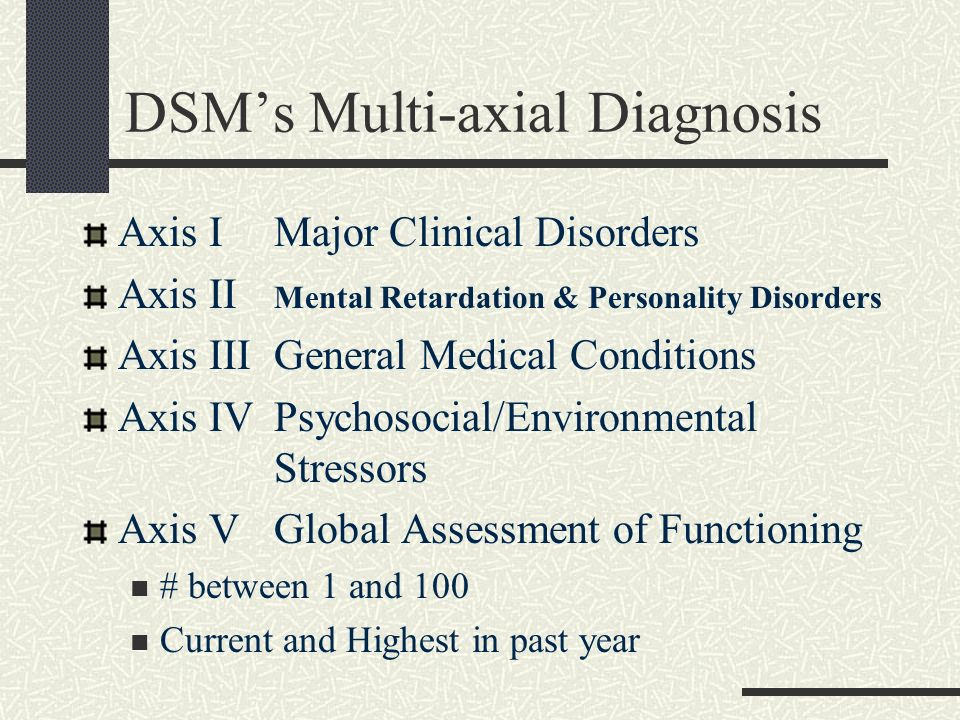 DSMs Multi-axial Diagnosis Axis IMajor Clinical Disorders Axis II Mental Retardation & Personality Disorders Axis IIIGeneral Medical Conditions Axis I