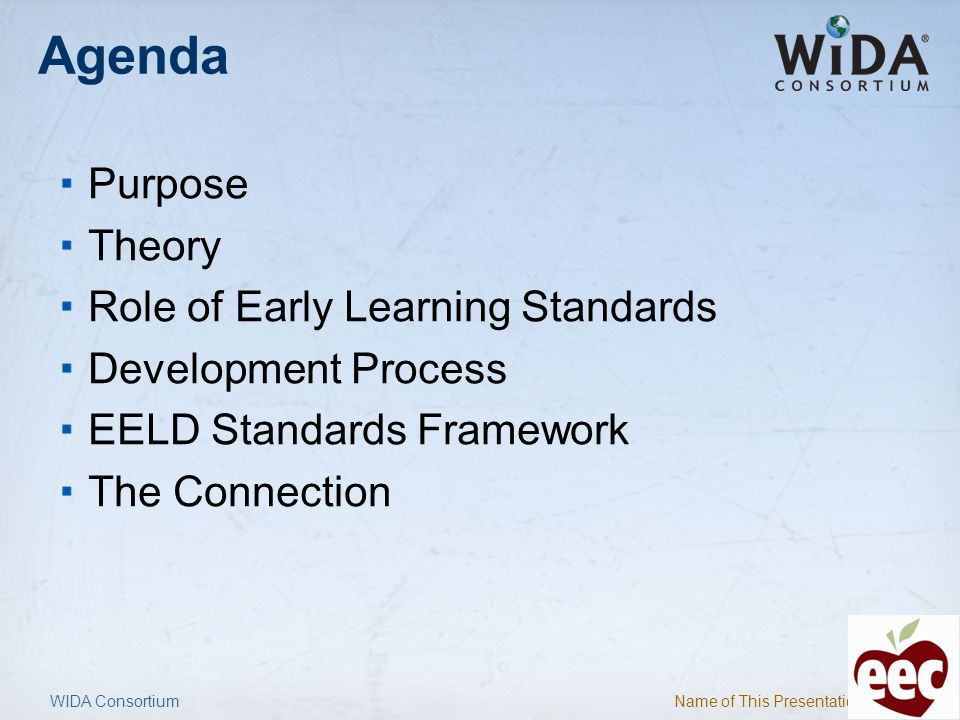 Name of This Presentation 2 Agenda Purpose Theory Role of Early Learning Standards Development Process EELD Standards Framework The Connection WIDA Co