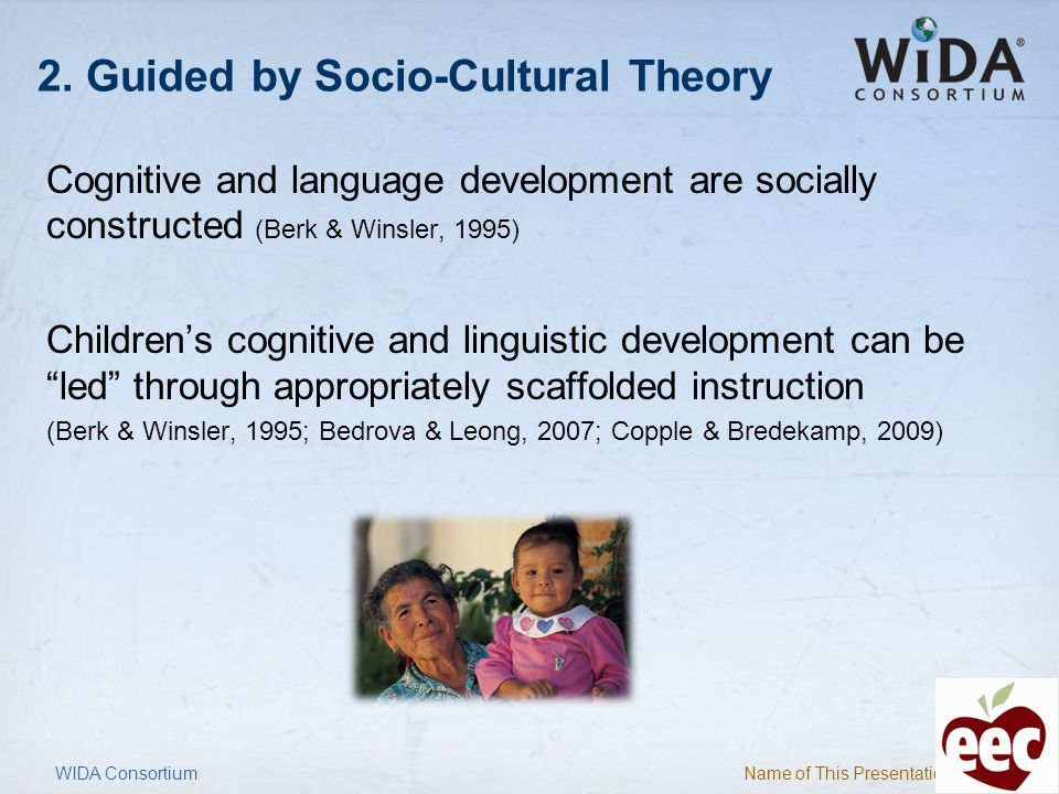 Name of This Presentation 7 2. Guided by Socio-Cultural Theory Cognitive and language development are socially constructed (Berk & Winsler, 1995) Chil