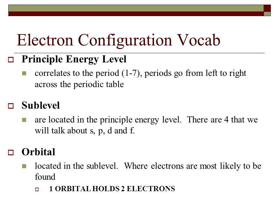 Electron Configuration Vocab Principle Energy Level correlates to the period (1-7), periods go from left to right across the periodic table Sublevel a