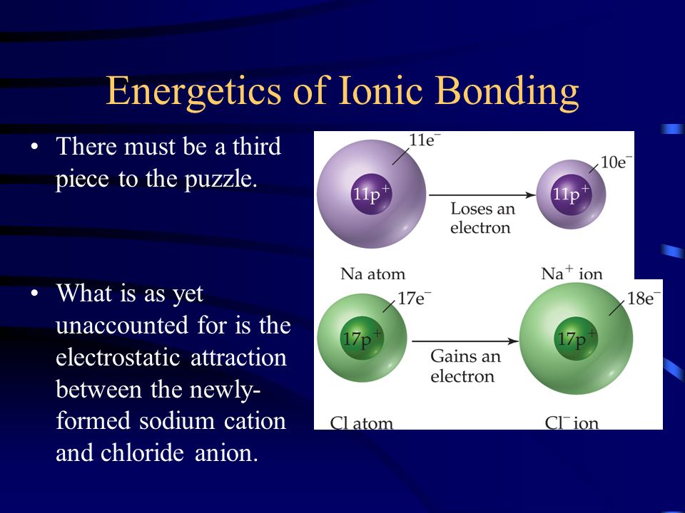 Energetics of Ionic Bonding There must be a third piece to the puzzle. What is as yet unaccounted for is the electrostatic attraction between the newl