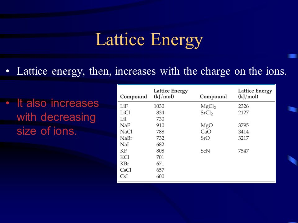 Lattice Energy Lattice energy, then, increases with the charge on the ions. It also increases with decreasing size of ions.