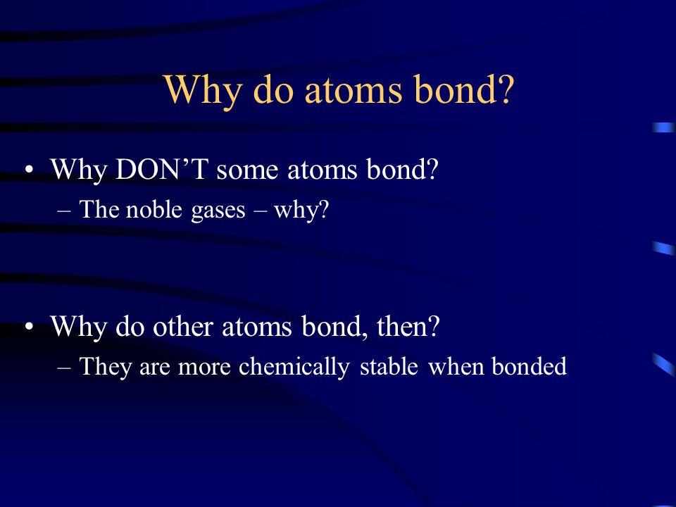 How do atoms bond.
