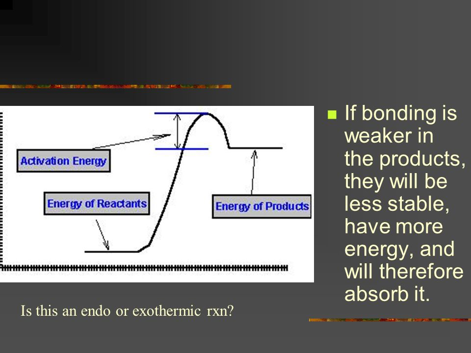 If bonding is weaker in the products, they will be less stable, have more energy, and will therefore absorb it. Is this an endo or exothermic rxn?