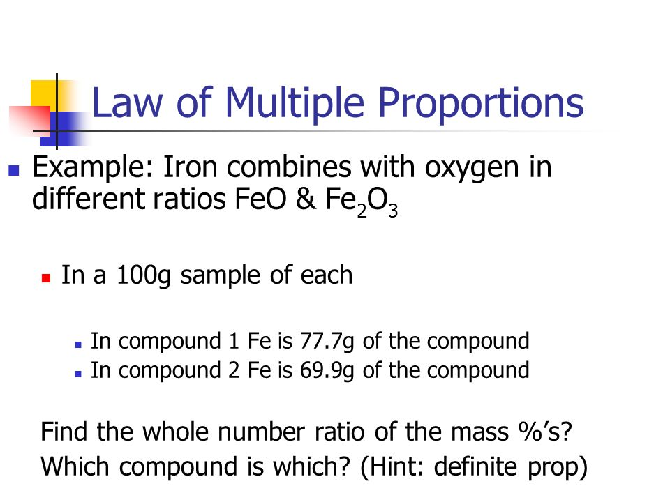 Mass % of element in one compound compared to % mass of same element in a different compound is always a whole number ratio.