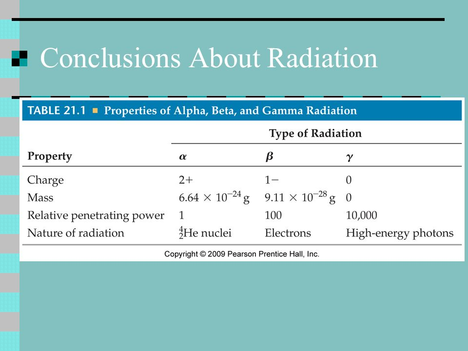 Conclusions About Radiation