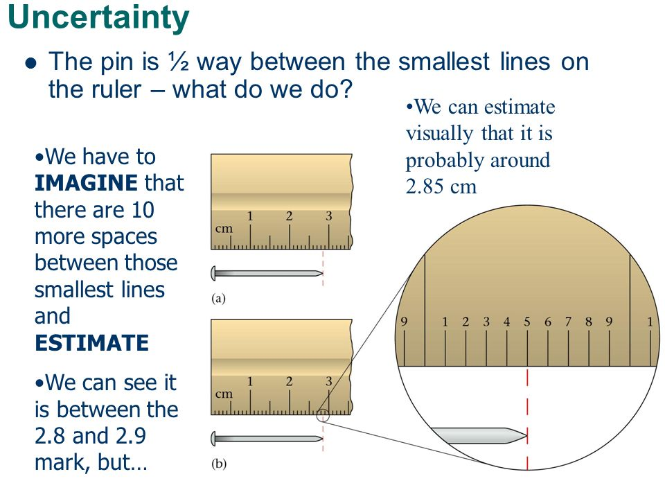 Uncertainty We can estimate visually that it is probably around 2.85 cm This is just a visual estimation though – that last number is uncertain – it could just as easily be 2.84 or 2.86 cm!.
