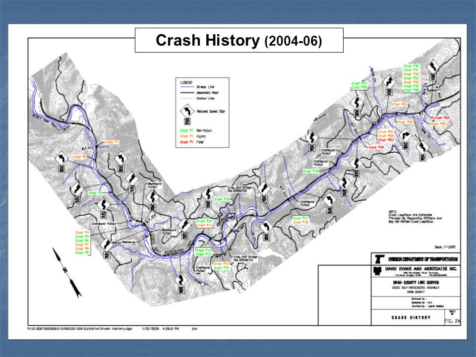 Crash History (2004-06)