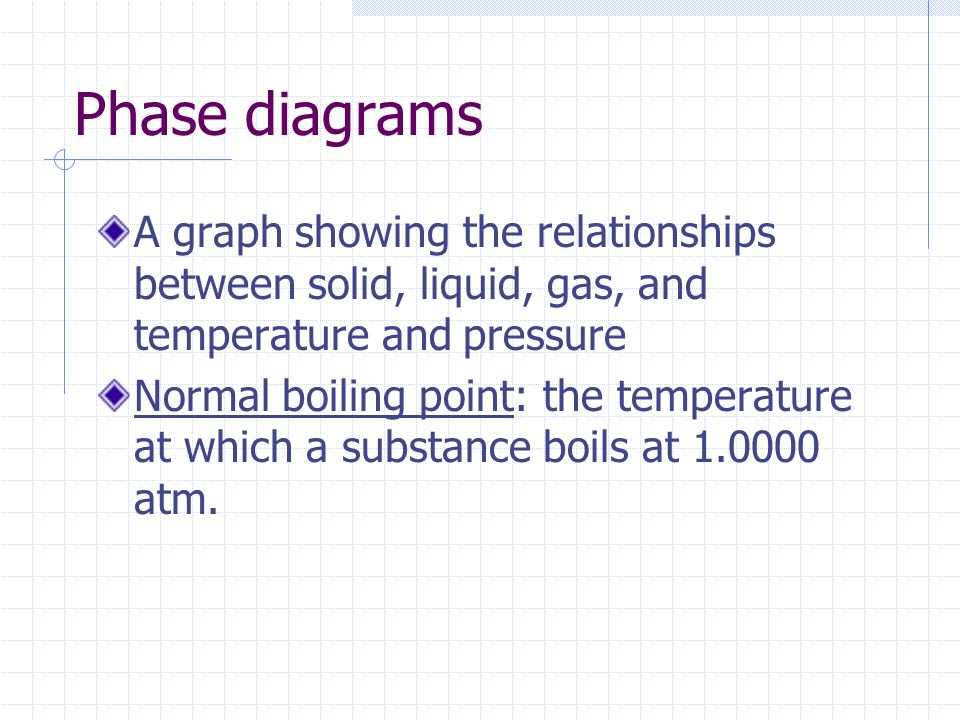 Phase diagrams A graph showing the relationships between solid, liquid, gas, and temperature and pressure Normal boiling point: the temperature at whi
