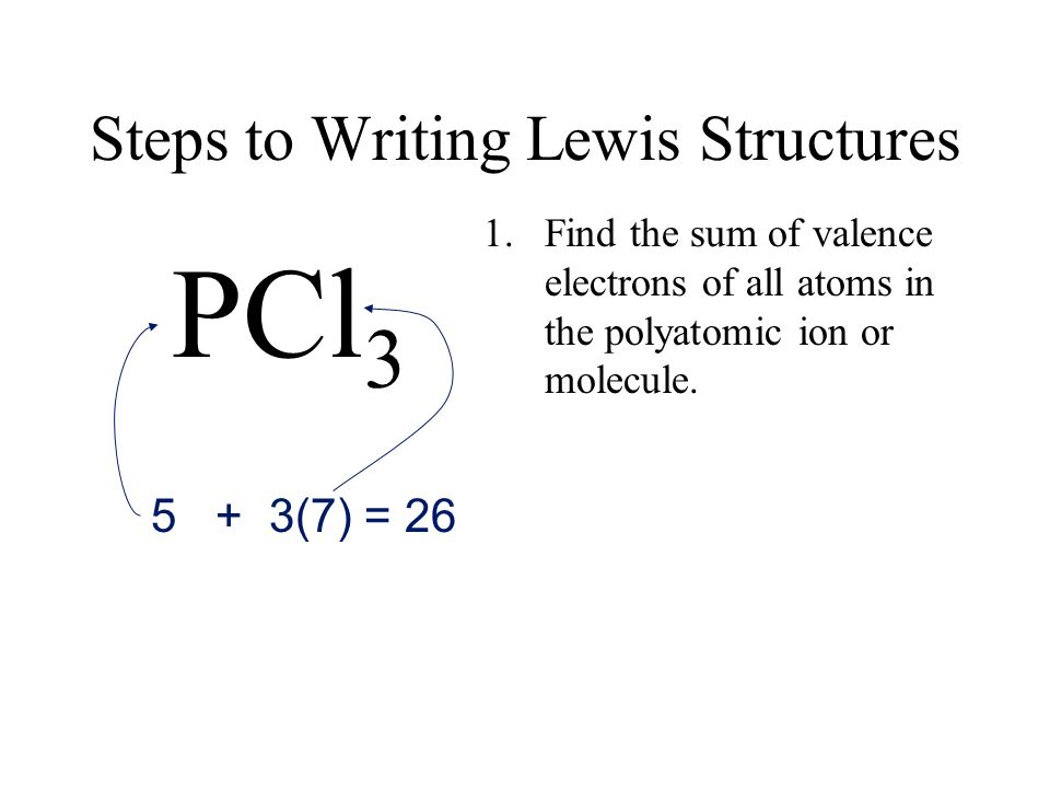 Steps to Writing Lewis Structures 1.Find the sum of valence electrons of all atoms in the polyatomic ion or molecule. PCl 3 5 + 3(7) = 26