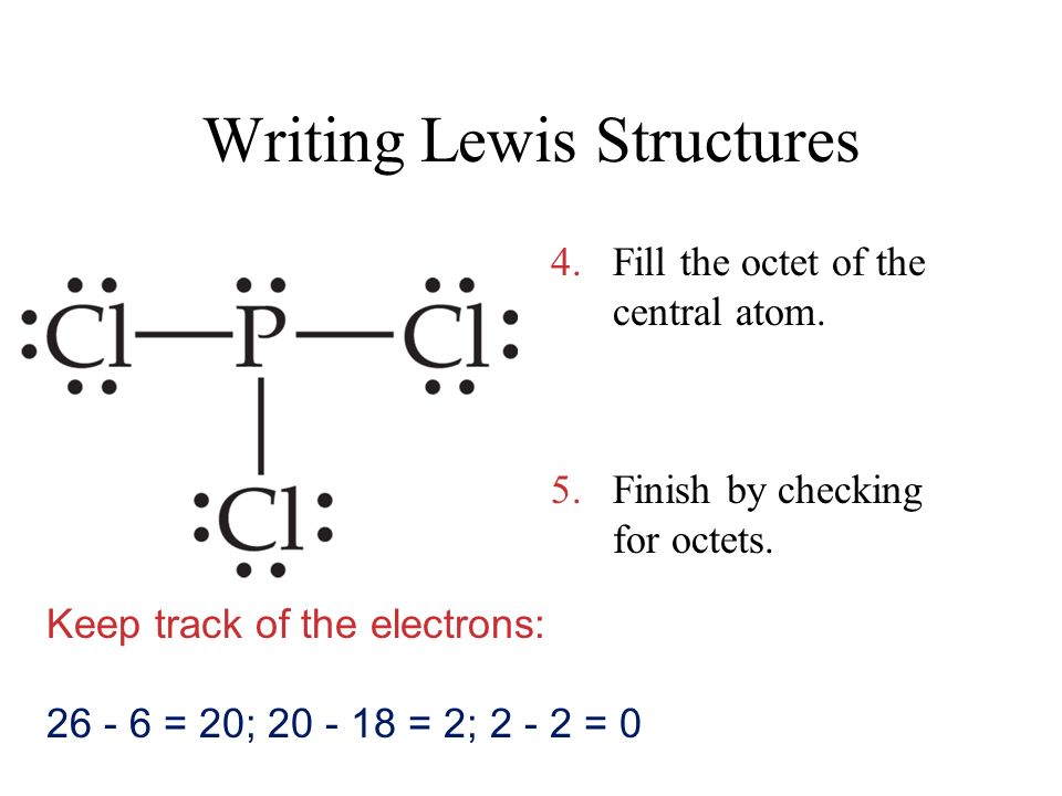 Writing Lewis Structures 4.Fill the octet of the central atom. 5.Finish by checking for octets. Keep track of the electrons: 26 - 6 = 20; 20 - 18 = 2;