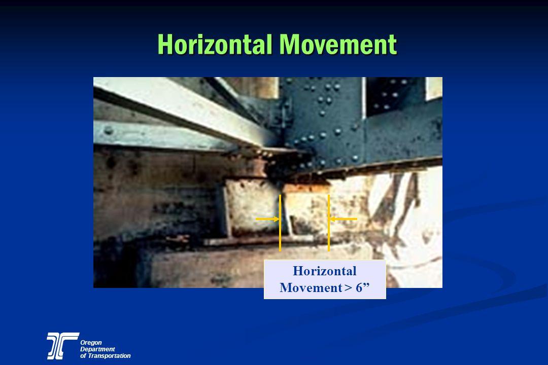 Oregon Department of Transportation Horizontal Movement Horizontal Movement > 6