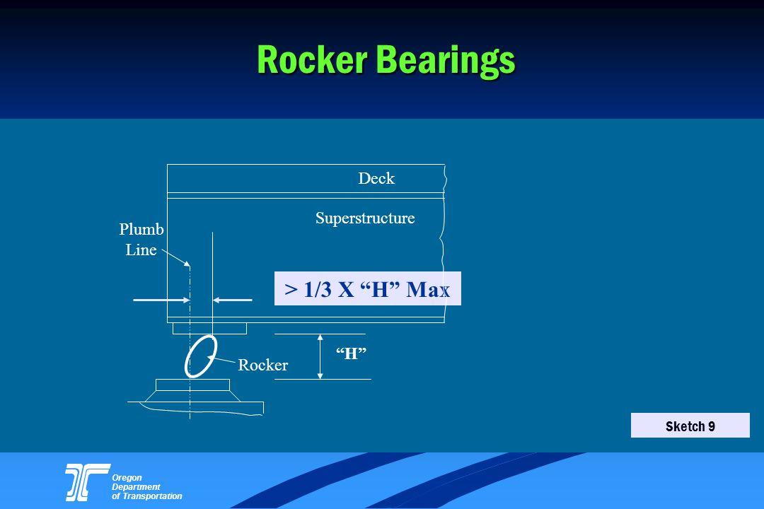 Oregon Department of Transportation Rocker Bearings > 1/3 X H Max Plumb Line Superstructure Deck Rocker H Sketch 9
