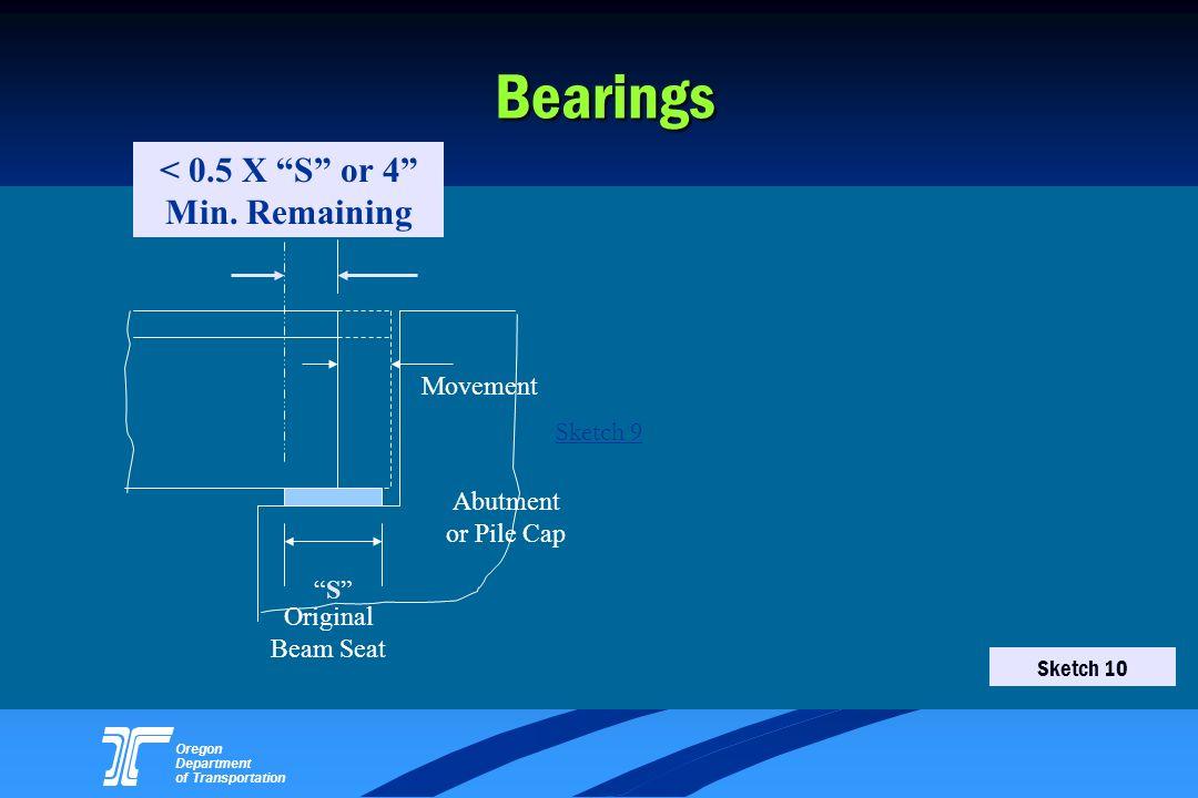 Oregon Department of Transportation Sketch 9 Bearings S Original Beam Seat < 0.5 X S or 4 Min. Remaining Abutment or Pile Cap Movement Sketch 10
