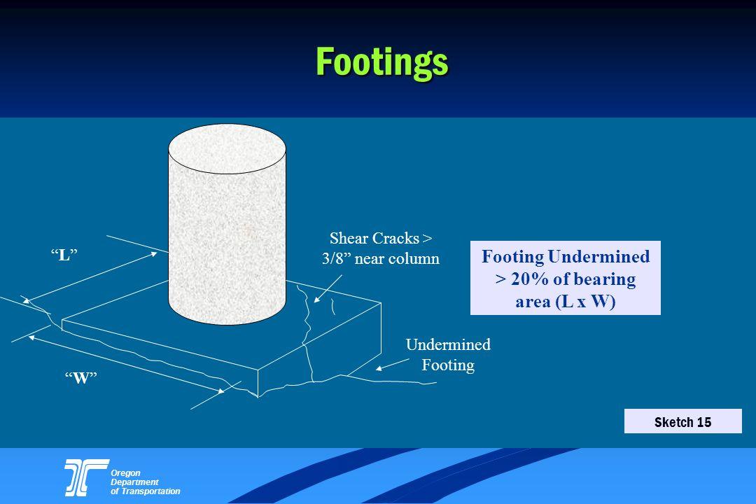 Oregon Department of Transportation Footings W L Undermined Footing Shear Cracks > 3/8 near column Footing Undermined > 20% of bearing area (L x W) Sk