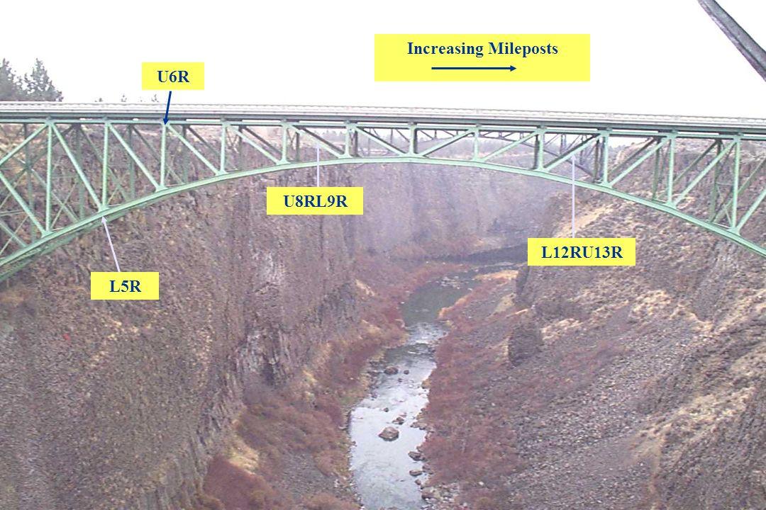 Oregon Department of Transportation L5R U6R U8RL9R L12RU13R Increasing Mileposts