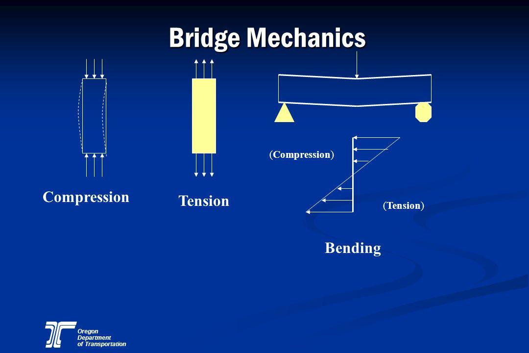 Oregon Department of Transportation Bridge Mechanics Compression Tension (Tension) (Compression) Bending