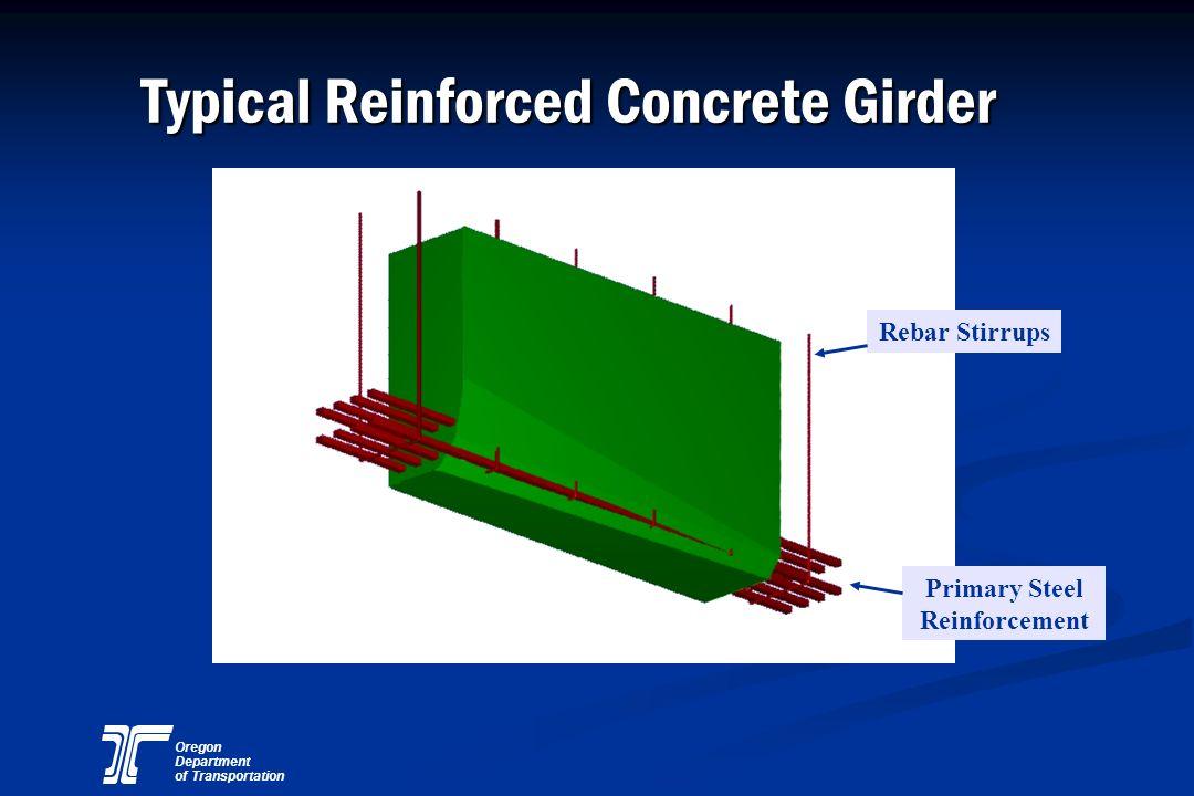 Oregon Department of Transportation Typical Reinforced Concrete Girder Primary Steel Reinforcement Rebar Stirrups