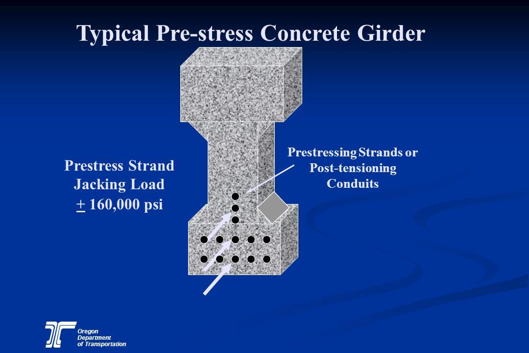 Oregon Department of Transportation Typical Pre-stress Concrete Girder Prestressing Strands or Post-tensioning Conduits Prestress Strand Jacking Load