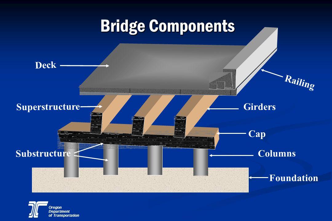 Oregon Department of Transportation For Additional Information Bruce Johnson : State Bridge Engineer : 503-986-3344 Gary Bowling : Bridge Operations Engineer : 503-986-3402 Jeff Swanstrom : Senior Bridge Inspector : 503-986-3337 Bert Hartman : Bridge Program Manager : 503-986-3395