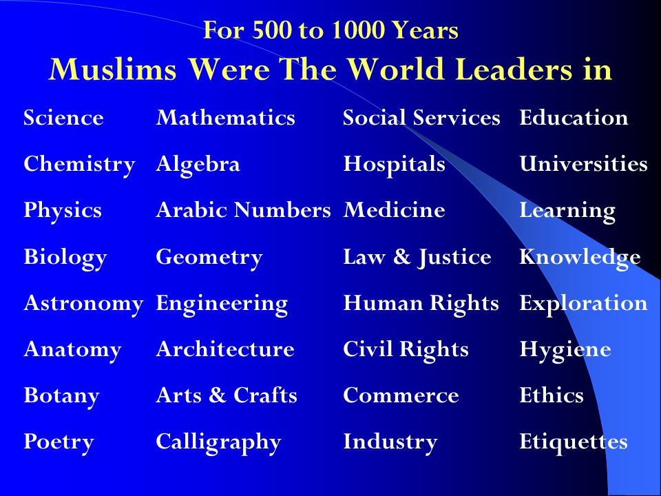 For 500 to 1000 Years Muslims Were The World Leaders in Mathematics Algebra Arabic Numbers Geometry Engineering Architecture Arts & Crafts Calligraphy
