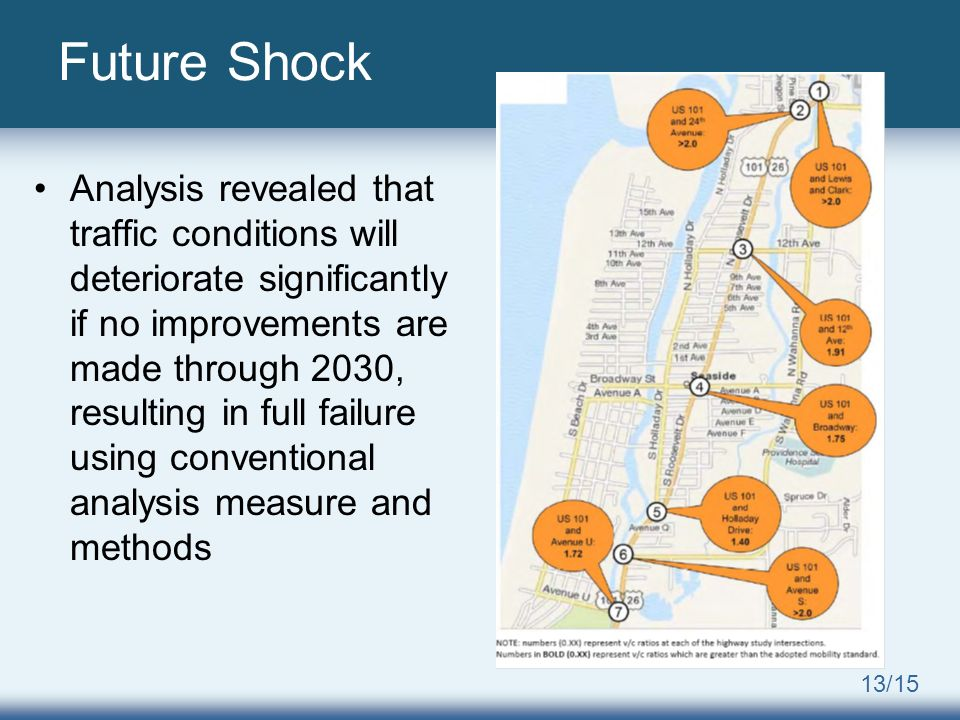13/15 Future Shock Analysis revealed that traffic conditions will deteriorate significantly if no improvements are made through 2030, resulting in full failure using conventional analysis measure and methods