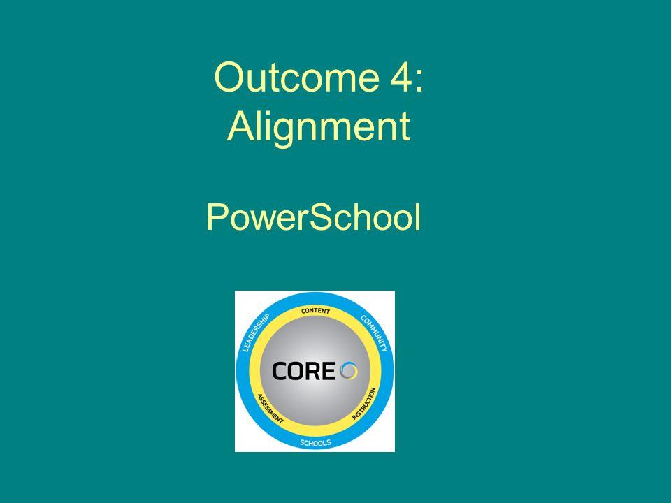 Tool v.Process Data Management Tool = PowerSchool and GWAEA Iowa Core software.