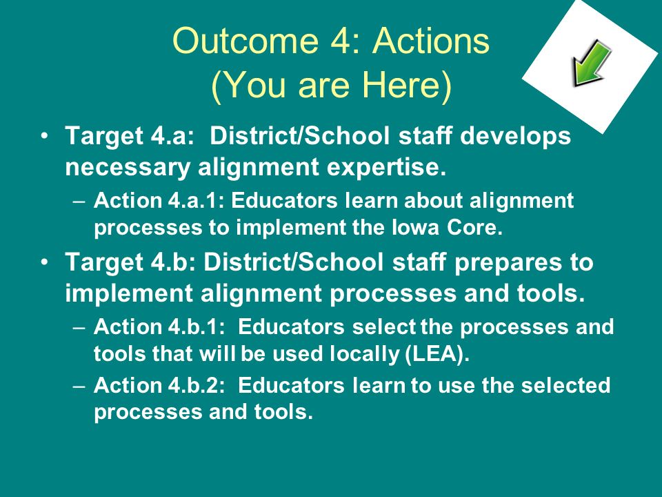 Outcome 4: Actions (You are Here) Target 4.a: District/School staff develops necessary alignment expertise.