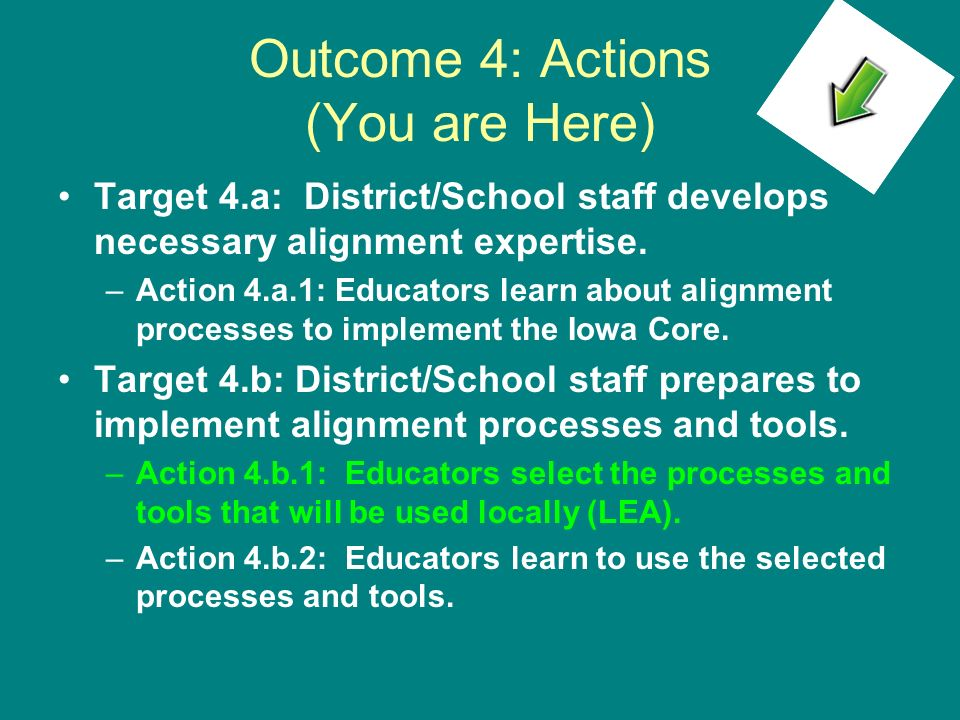 Outcome 4: Actions (You are Here) Target 4.a: District/School staff develops necessary alignment expertise. –Action 4.a.1: Educators learn about align