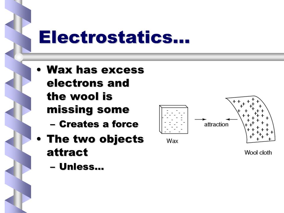 Electrostatics… Wax has excess electrons and the wool is missing someWax has excess electrons and the wool is missing some –Creates a force The two objects attractThe two objects attract –Unless…