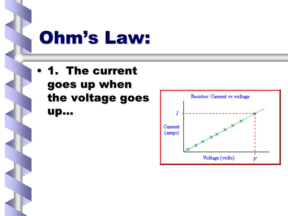 Ohms Law: 1. The current goes up when the voltage goes up…1.